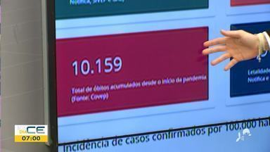 Veja a situação do coronavírus no Ceará - Saiba mais em: g1.com.br/ce