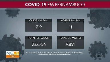 Pernambuco confirma mais 719 casos e 11 mortes por Covid-19 - Com esse acréscimo, estado passou a ter 232.756 confirmações e 9.851 óbitos relacionados à doença.