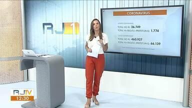 Sete novas mortes por coronavírus são confirmadas na região - Óbitos foram registrados em Resende, Barra Mansa e Paraíba do Sul.