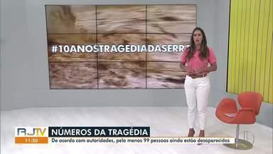 Tragédia que atingiu Região Serrana do Rio completa 10 anos - Em janeiro de 2011, milhares de famílias foram atingidas pela chuva. Dados oficiais registram 918 mortos e pelo menos 99 pessoas que estão desaparecidas até hoje.