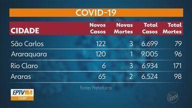 Região tem 961 casos de Covid-19 e 15 mortes nas últimas 24 horas - Aumento é reflexo das festas de fim de ano.