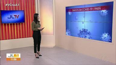 Pará chega a 306.029 casos de Covid-19 e 7.366 mortes - Estado também registra 285.714 recuperados da doença.