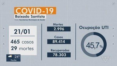 Confira a média móvel da Covid-19 na Baixada Santista - Nas últimas 24 horas, foram confirmados 465 novos casos e 29 mortes na região.