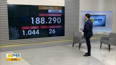 Paraíba tem 188.290 casos confirmados por coronavírus - Dados são das últimas 24h