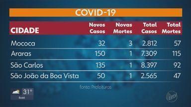 Região registra mais 919 novos casos de Covid-19, sendo 11 mortes - Já são 72.164 casos de coronavírus e 1.212 mortes.