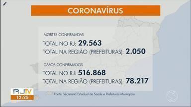 Resende e Barra Mansa registram mais mortes por Covid-19 - Número de óbitos chegou a 2.050. Já a quantidade de casos ultrapassou os 78 mil.