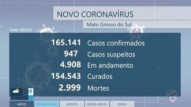 MS se aproxima das 3 mil mortes por Covid-19 - MS se aproxima das 3 mil mortes por Covid-19