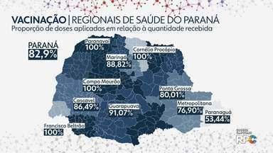 198 mil pessoas já foram vacinadas contra a Covid no Paraná - 83% das doses recebidas foram aplicadas.