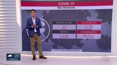 Belo Horizonte se aproxima de 100 mil casos de Covid-19 - Capital tem 97 mil 782 infectados pela doença desde o início da pandemia.