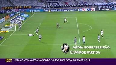 Luta contra o rebaixamento: Vasco sofre com falta de gols - Luta contra o rebaixamento: Vasco sofre com falta de gols