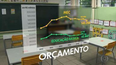 MEC teve em 2020 o menor orçamento em quase uma década - No ano passado, quando a pandemia afastou alunos das salas de aula, O orçamento do Ministério da Educação foi o menor desde 2011: R$ 143 bilhões. E a pasta nem usou todo o dinheiro disponível. Os dados são da organização da sociedade civil Todos pela Educação.