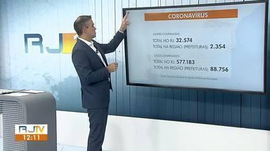 Novas mortes por coronavírus são confirmadas em municípios da região - Óbitos foram informados pelas Secretarias Municipais de Saúde.