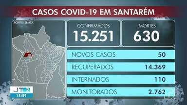 Acompanhe o número de casos da Covid-19 em Santarém e no Pará - Em todo o estado já são mais de 362 mil pessoas infectadas pela doença.