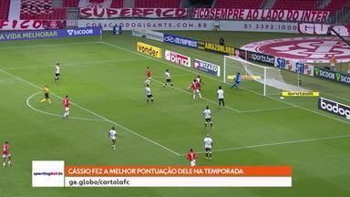Cartola FC: Cássio faz a melhor pontuação dele na temporada - Cartola FC: Cássio faz a melhor pontuação dele na temporada