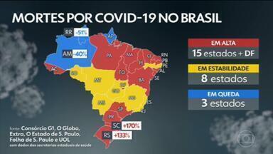 Brasil registra 1.726 mortes em 24 horas e bate novo recorde na pandemia; total chega a 257,5 mil - País contabilizou 10.647.845 casos e 257.562 óbitos por Covid-19 desde o início da pandemia, segundo balanço do consórcio de veículos de imprensa. Casos e mortes apresentam tendência de alta.
