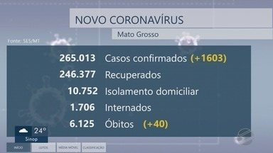 Mato Grosso registra 6.125 mortes por Covid-19 - Mato Grosso registra 6.125 mortes por Covid-19.