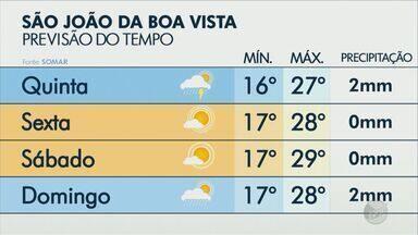 Veja como fica o tempo em Matão e outras cidades - A quinta-feira começou com os termômetros marcando 19 graus.