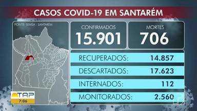 Confira os dados da Covid-19 em Santarém e em todo o Pará - Dados são atualizados diariamente pela Semsa e Sespa.