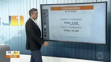 Duas novas mortes por coronavírus são confirmadas em municípios da região - Óbitos foram informados pelas Secretarias Municipais de Saúde.