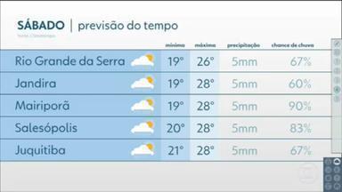 Chuva diminui na Grande São Paulo - Veja, em detalhes, como vai ser o último sábado deste verão.