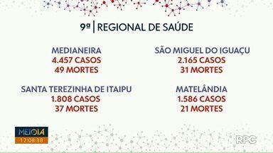 Municípios da região de Foz contabilizam juntos 163 mortes por Covid-19 - Os dados são da Secretaria Estadual de Saúde.