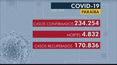 Paraíba tem 234.254 casos confirmados e 4.832 mortes por coronavírus - Novo boletim foi divulgado pela Secretaria de Estado da Saúde (SES).