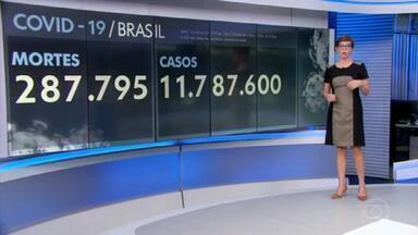 Brasil registra 2.659 mortes por Covid em 24 horas - O país bateu, mais uma vez, o recorde na média móvel de mortes – 2.096 óbitos diários, uma alta de 47% em 14 dias. Houve recorde também na média de casos, que está acima de 71 mil por dia, 22% mais do que há duas semanas.