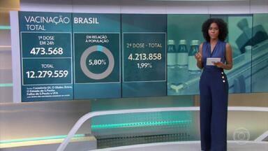 Brasil passa de 12 milhões de pessoas vacinadas com a primeira dose, aponta consórcio de veículos de imprensa - A primeira dose foi aplicada em 5,80% da população brasileira. A segunda em 1,99%.