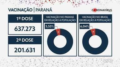 Número de paranaenses vacinados chega a 637 mil - Estado está abaixo da média nacional