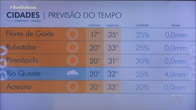 Acompanhe a previsão de tempo para Goiás - Veja como deve ser o feriado na capital.