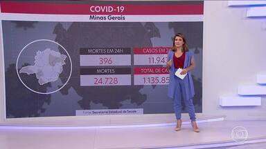 Minas tem o terceiro maior número de mortes em 24 horas desde o início da pandemia - Mais de 24.700 pessoas morreram com a doença no estado.
