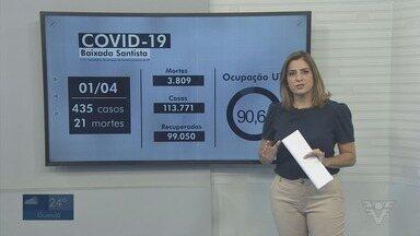 Confira a média móvel da Covid-19 na Baixada Santista - Ocupação de leitos de UTI está em 90,6% na região.