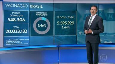 Brasil atinge a marca de 20 milhões de vacinados com a primeira dose - O Brasil ultrapassou 13 milhões de casos de Covid e registrou 1.623 mortes pela doença em 24 horas, totalizando 333.153 óbitos.
