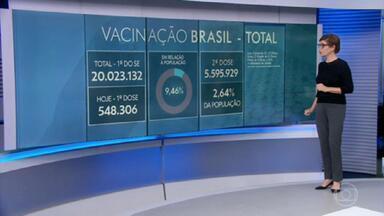 Mais de 20 milhões de brasileiros foram vacinados contra a Covid-19 - Até esta segunda-feira (5), 20.023.132 pessoas receberam a primeira dose da vacina contra a Covid-19 no Brasil, número representa 9,46% da população.