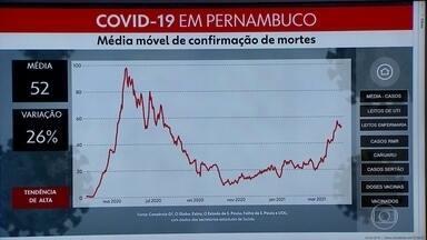 Estado chega ao 30º dia seguido com alta na média móvel de mortes por Covid-19 - Essa situação não acontecia em Pernambuco desde maio de 2020.