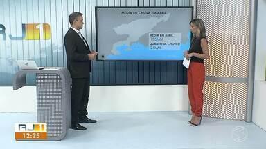 Veja como fica a previsão do tempo nesta terça-feira - Meteorologia prevê chuva nas cidades da região.