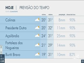 Veja as variações das temperaturas no Maranhão - Acompanhe a previsão do tempo na manhã desta quinta-feira (15) em São Luís e também no interior do estado.