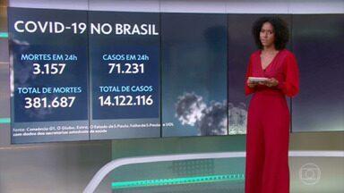 Brasil ultrapassa a marca das 380 mil mortes pela Covid - As médias de mortes e de casos continuam em um patamar muito alto.