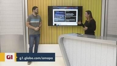 G1 Amapá detalha fim do prazo para declaração do Imposto de Renda - Confira os destaques do G1 Amapá desta quarta-feira (5).