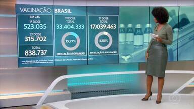 17 milhões de pessoas tomaram as duas doses da vacina contra a Covid no Brasil - A 1ª dose foi aplicada em 33,4 milhões.