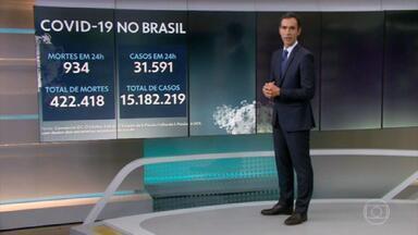 Brasil chegou aos 422 mil mortos pela Covid - Desde o início da pandemia, 15,1 milhões de pessoas foram infectadas pelo vírus.