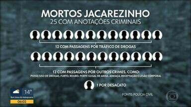 Ministério Público investiga se houve abuso na operação policial do Jacarezinho - Três presos na ação já disseram que foram agredidos por policiais. Relatório da polícia detalha ficha de 25 dos 27 mortos no Jacarezinho - 12 têm passagens por tráfico, e outros 12, por outros crimes.
