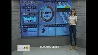 Monitor da vacina em Santa Catarina - Mayara Vieira traz os números da vacinação no estado