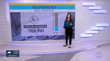 BH vacinou até agora pouco mais de 30% da população contra a Covid - A taxa de transmissão do vírus na capital aumentou de segunda para terça-feira.