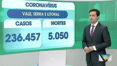 Veja os dados de casos e mortes por Covid-19 na região - Região tem mais de 5 mil mortes.