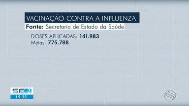 Sergipe tem melhor índice de vacinação contra a Influenza no país, mas número é baixo - Sergipe tem melhor índice de vacinação contra a Influenza no país, mas número é baixo