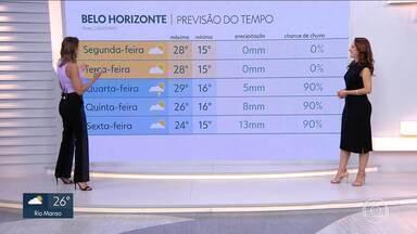 BH deve ter semana com sol, chuva e frio - A chegada de uma frente fria deve causar instabilidade no tempo nos próximos dias.Veja a previsão completa para a semana.