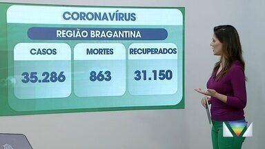 Veja os dados atualizados de coronavírus na região - Confira a reportagem exibida pelo Link Vanguarda.