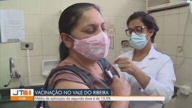 Média de aplicação da 2ª dose da vacina contra a Covid-19 no Vale do Ribeira é de 13,5% - Dados são dos 15 municípios que pertencem à Secretaria de Saúde do Estado.