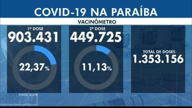 Mais de 22% da população paraibana recebeu a 1ª dose de uma das vacinas contra Covid-19 - Outros 11,13% receberam as duas doses dos imunizantes.
